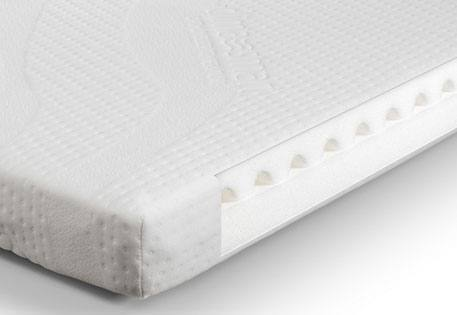 Julian Bowen - Clima Smart Foam Cotbed Mattress Product Image